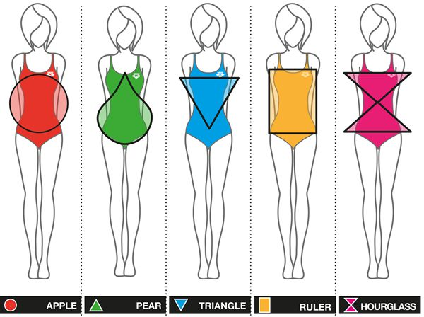 Anand Jon Alexander Style Advice For Different Body Shape