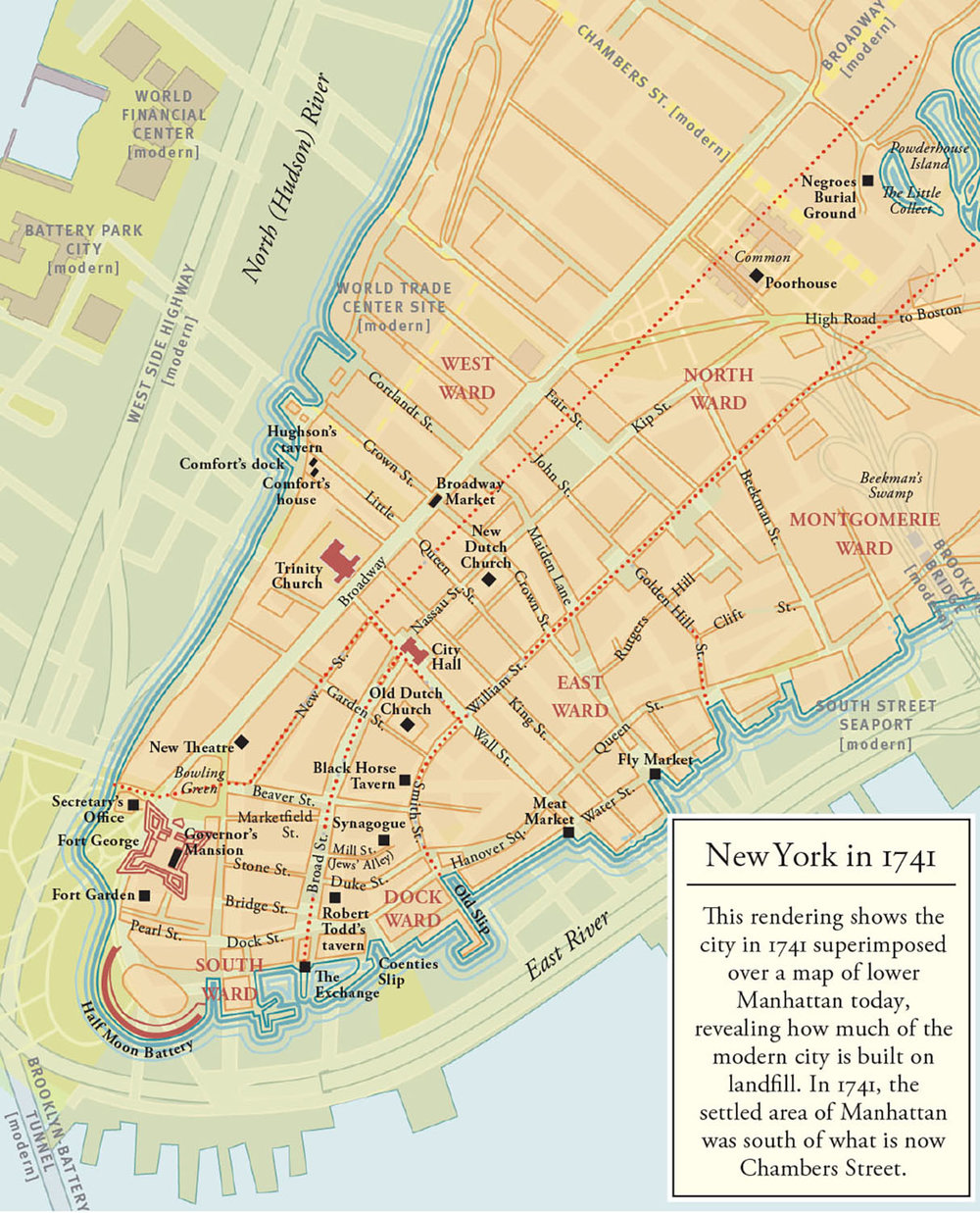 1741 New York Conspiracy Overview