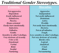 cause effect of gender stereotypes Get access to cause and effect of gender stereotype essays only from anti essays listed results 1 - 30 get studying today and get the grades you want.
