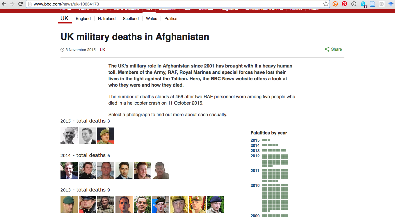 UK Military Deaths in Afghanistan
