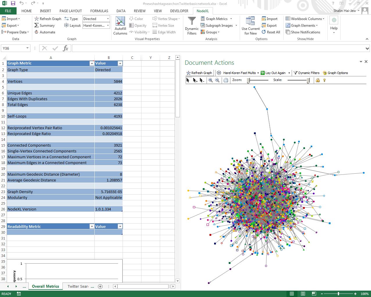 worksheet Vertex Edge Graph Worksheet some of the statistics behind network data screenshot shows overall metrics worksheet